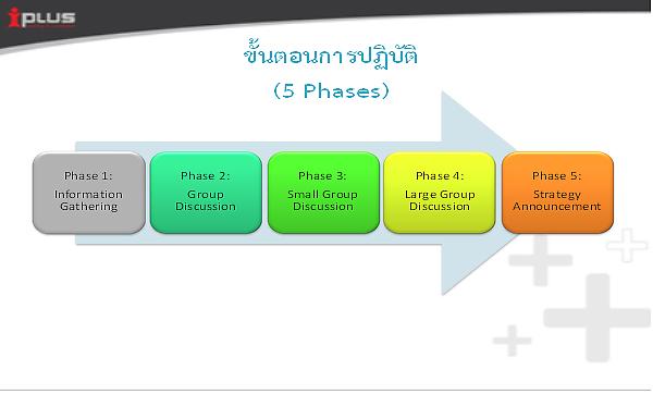 5phase
